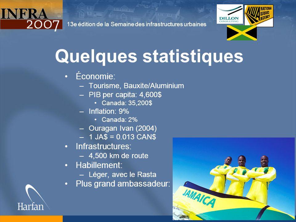 13e édition de la Semaine des infrastructures urbaines 8 Quelques statistiques Économie: –Tourisme, Bauxite/Aluminium –PIB per capita: 4,600$ Canada: