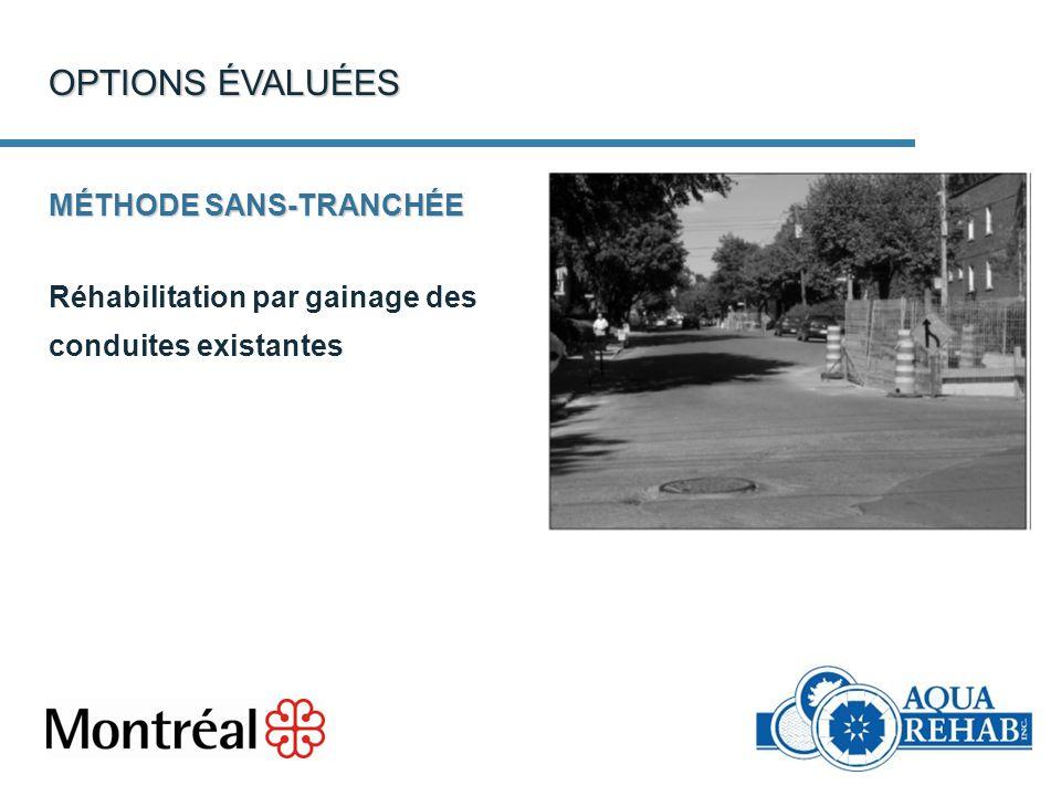 OPTIONS ÉVALUÉES MÉTHODE SANS-TRANCHÉE Réhabilitation par gainage des conduites existantes