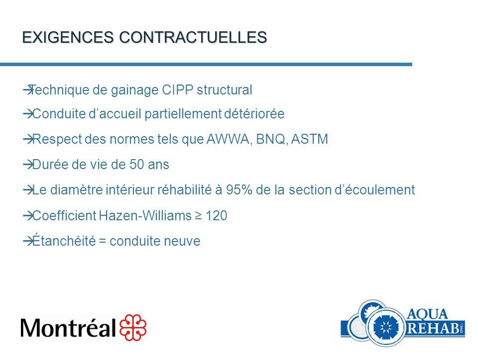 EXIGENCES CONTRACTUELLES Technique de gainage CIPP structural Conduite daccueil partiellement détériorée Respect des normes tels que AWWA, BNQ, ASTM D