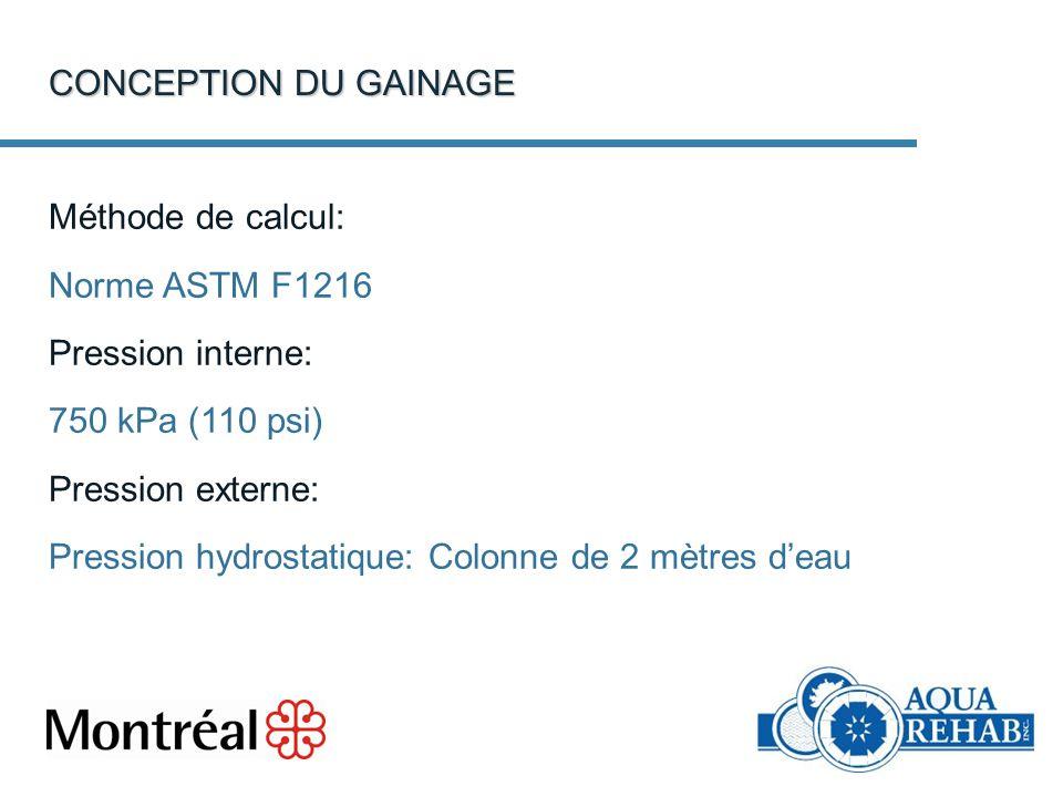 CONCEPTION DU GAINAGE Méthode de calcul: Norme ASTM F1216 Pression interne: 750 kPa (110 psi) Pression externe: Pression hydrostatique: Colonne de 2 mètres deau