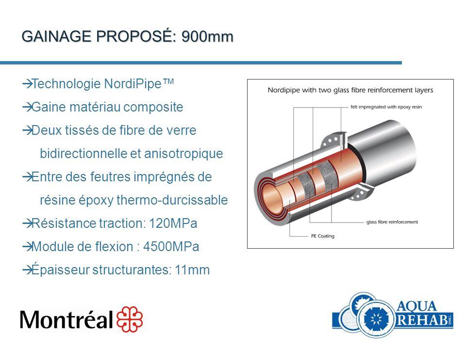 GAINAGE PROPOSÉ: 900mm Technologie NordiPipe Gaine matériau composite Deux tissés de fibre de verre bidirectionnelle et anisotropique Entre des feutre