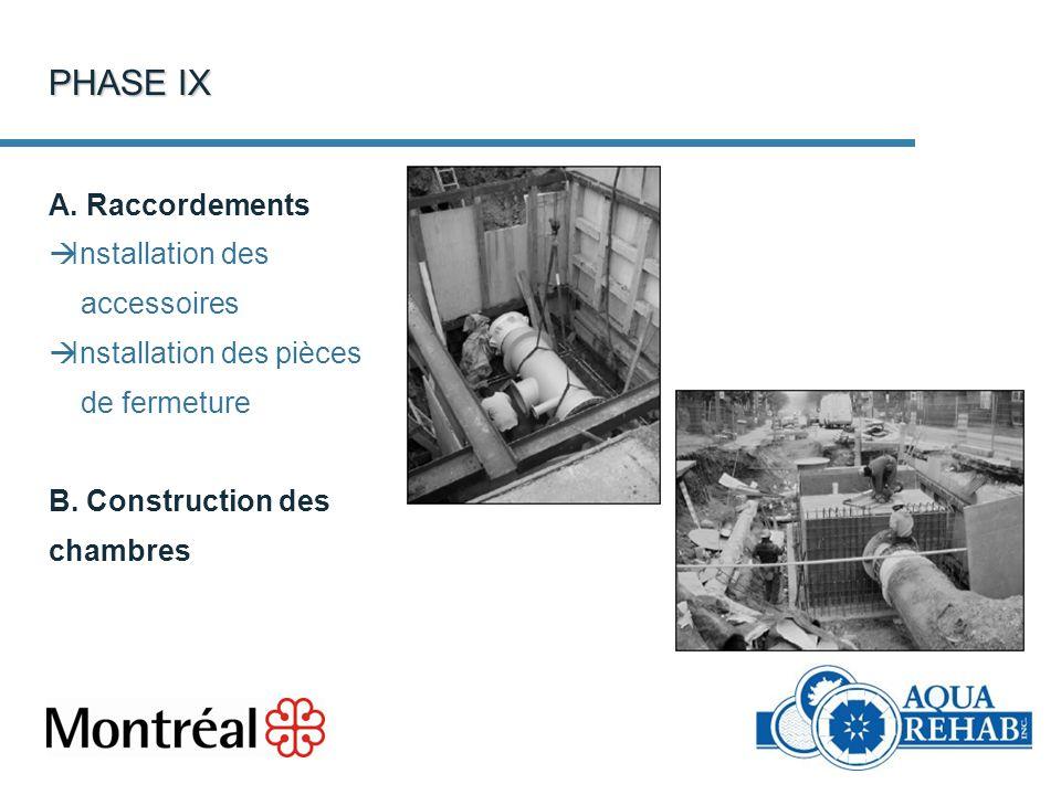 PHASE IX A. Raccordements Installation des accessoires Installation des pièces de fermeture B.