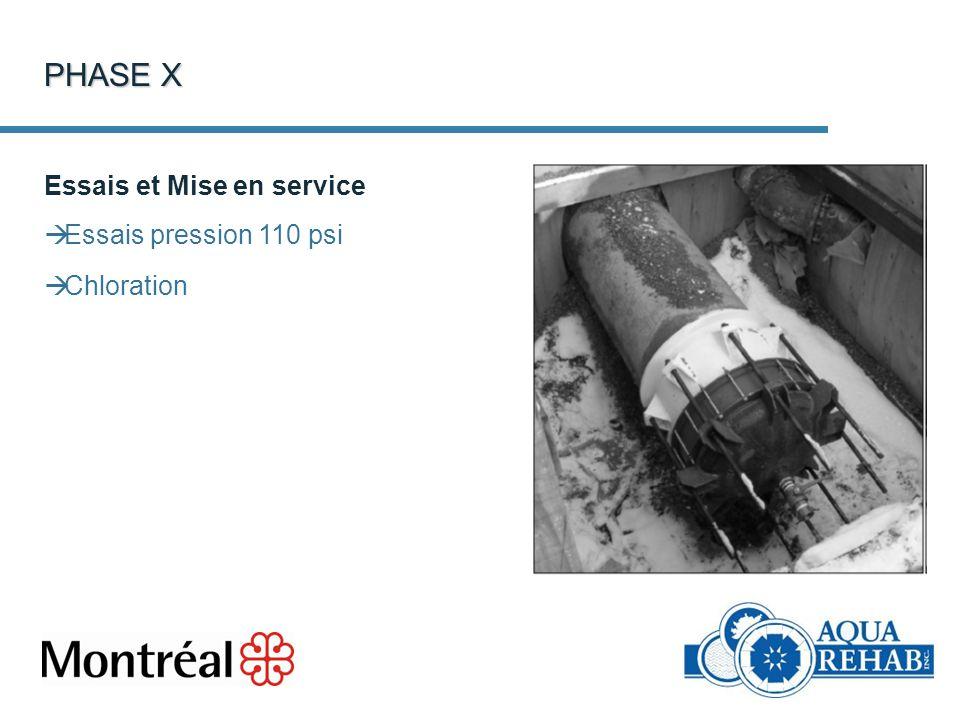 PHASE X Essais et Mise en service Essais pression 110 psi Chloration
