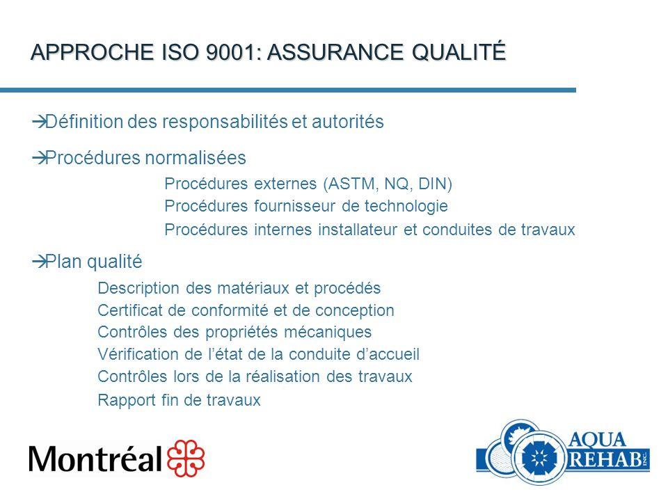 APPROCHE ISO 9001: ASSURANCE QUALITÉ Définition des responsabilités et autorités Procédures normalisées Procédures externes (ASTM, NQ, DIN) Procédures