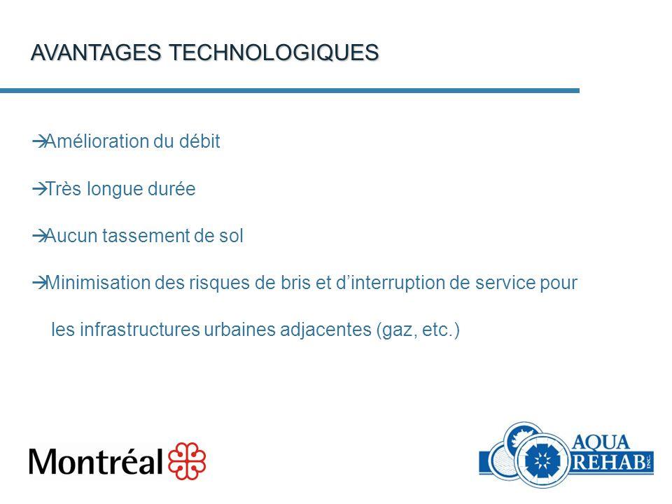 AVANTAGES TECHNOLOGIQUES Amélioration du débit Très longue durée Aucun tassement de sol Minimisation des risques de bris et dinterruption de service pour les infrastructures urbaines adjacentes (gaz, etc.)