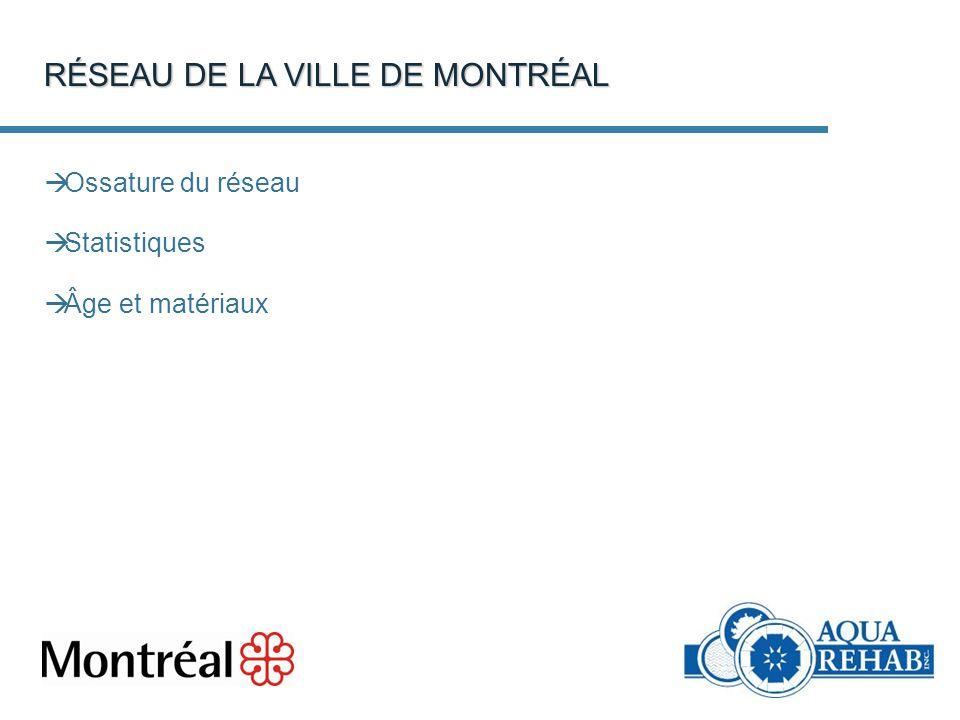 RÉSEAU DE LA VILLE DE MONTRÉAL Ossature du réseau Statistiques Âge et matériaux