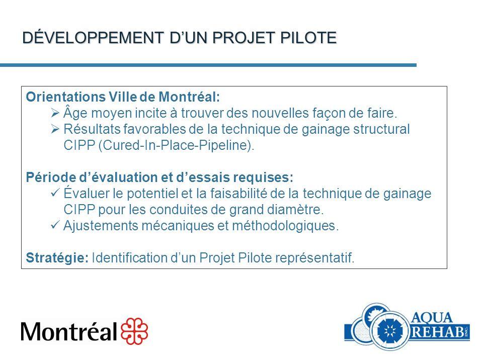 Orientations Ville de Montréal: Âge moyen incite à trouver des nouvelles façon de faire. Résultats favorables de la technique de gainage structural CI
