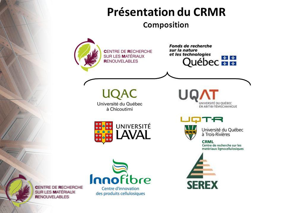 Présentation du CRMR Axes de recherche 1.Produits de bois et composites à base de bois 2.