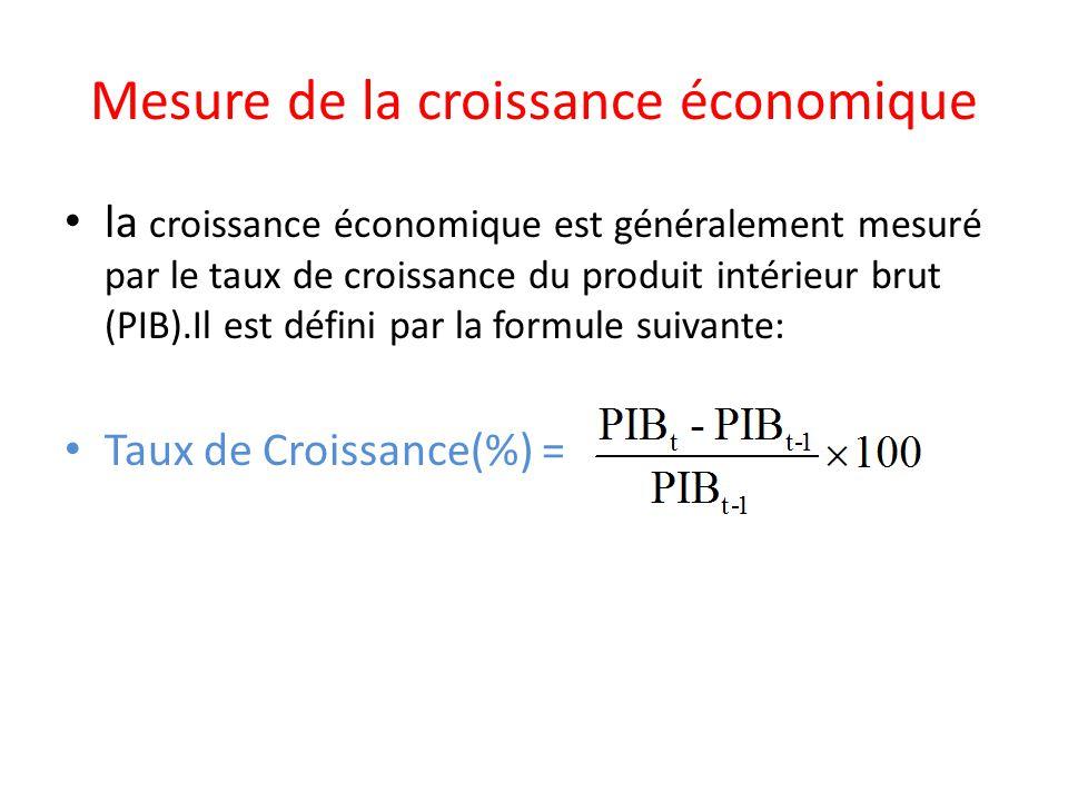 Mesure de la croissance économique la croissance économique est généralement mesuré par le taux de croissance du produit intérieur brut (PIB).Il est d