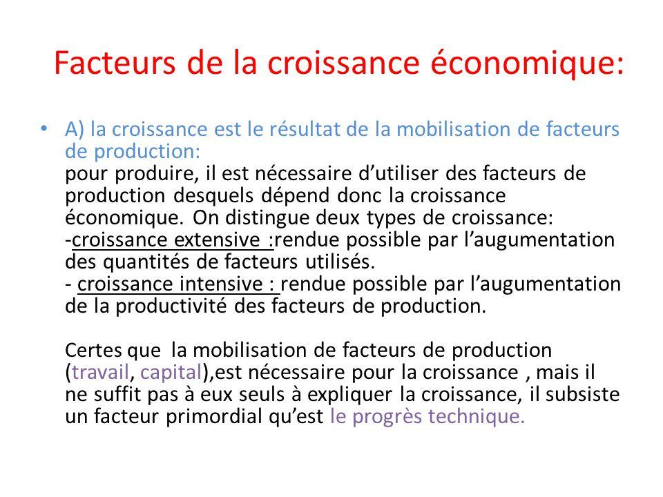 La contribution des facteurs de production: 1/- Le travail: Aspect quantitatif du facteur travail: le volume de travail dans une économie dépend à la fois du nombre dactifs disponible et du nombre dheurs de travail queffectue en moyenne chaque actif.