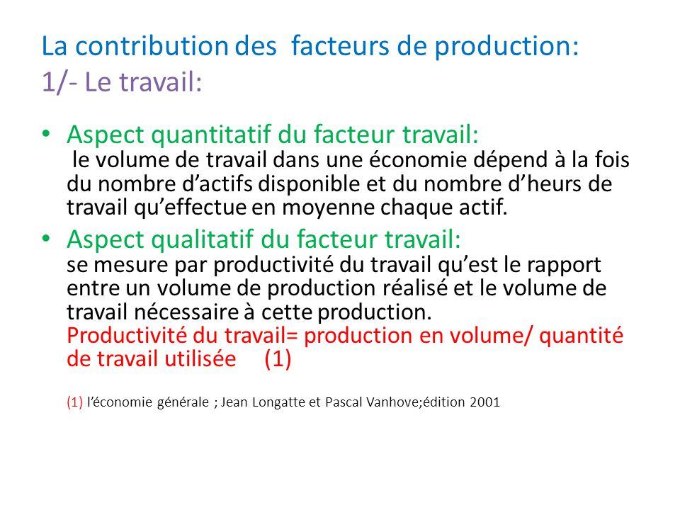 La contribution des facteurs de production: 1/- Le travail: Aspect quantitatif du facteur travail: le volume de travail dans une économie dépend à la