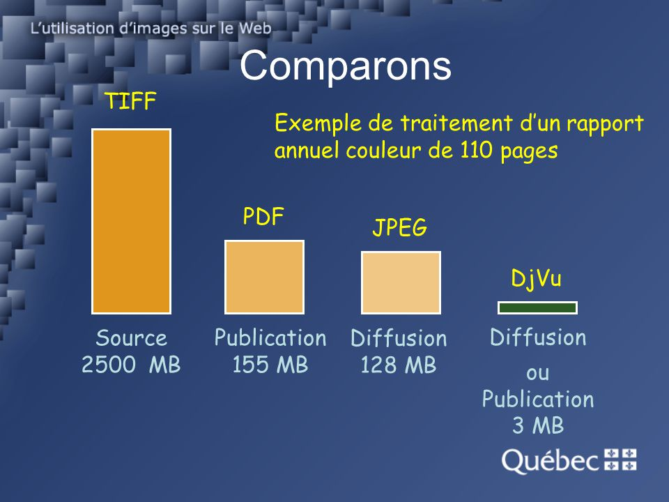 Comparons Exemple de traitement dun rapport annuel couleur de 110 pages TIFF PDF JPEG DjVu Source 2500 MB Publication 155 MB Diffusion 128 MB Diffusion ou Publication 3 MB