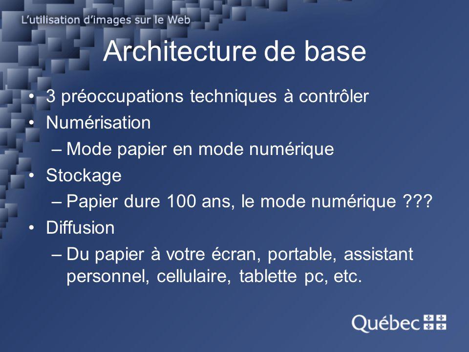Architecture de base 3 préoccupations techniques à contrôler Numérisation –Mode papier en mode numérique Stockage –Papier dure 100 ans, le mode numéri