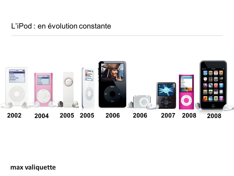 max valiquette LiPod : en évolution constante 2002 2004 2005 2006 20072008