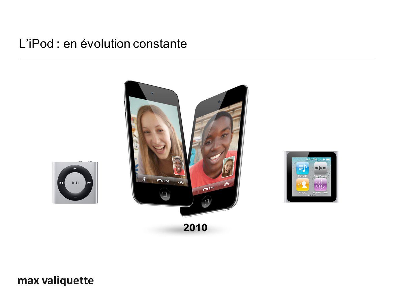 max valiquette LiPod : en évolution constante 2010