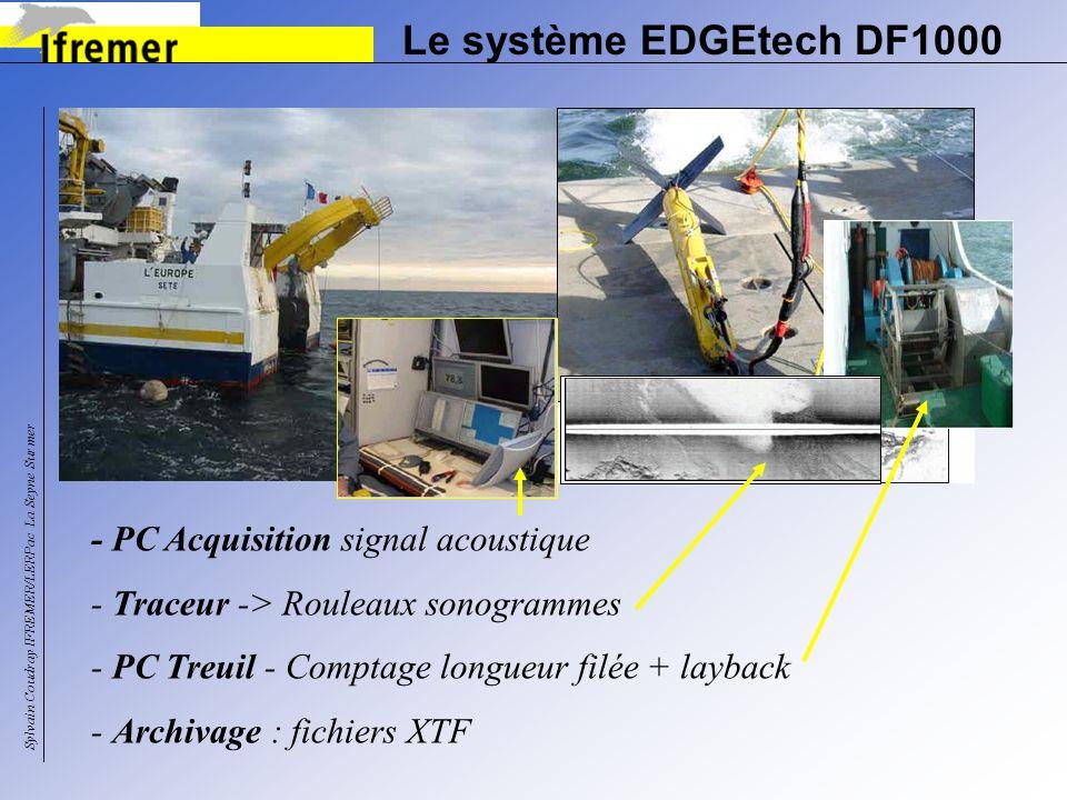 Post-Traitement CARAIBES - ETAPE 1 : Importation + Corrections portée, obliquité - ETAPE 2 : Préparation des tronçons + Mosaïque [+Fusion] - ETAPE 3 : Visualisation - Transfert BMP, SHP, DBF - SIG : référencement carto, ajout dinformations SHP, DBF Pré-traitementMosaïque Visualisation 123 SIG Sylvain Coudray IFREMER/LERPac La Seyne Sur mer XTF