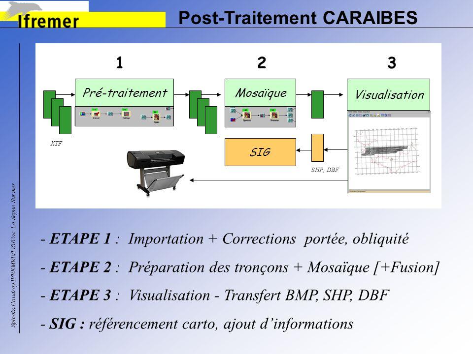 Post-Traitement CARAIBES - ETAPE 1 : Importation + Corrections portée, obliquité - ETAPE 2 : Préparation des tronçons + Mosaïque [+Fusion] - ETAPE 3 :