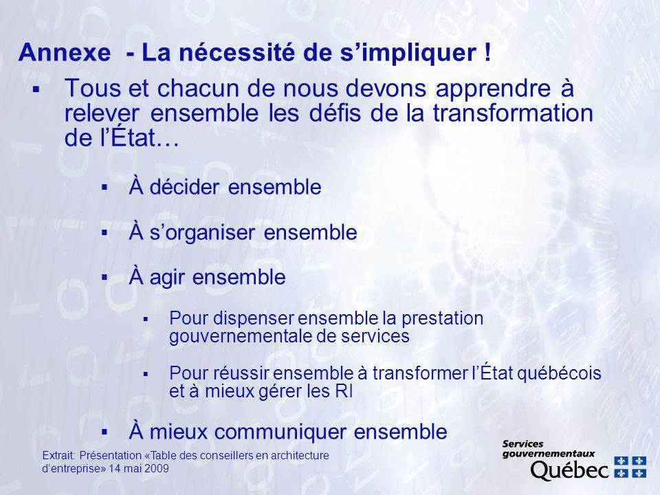 Annexe - La nécessité de simpliquer ! Tous et chacun de nous devons apprendre à relever ensemble les défis de la transformation de lÉtat… À décider en