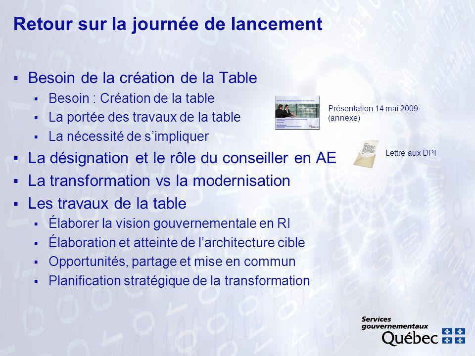Retour sur la journée de lancement Besoin de la création de la Table Besoin : Création de la table La portée des travaux de la table La nécessité de s