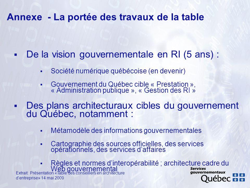 Annexe - La portée des travaux de la table De la vision gouvernementale en RI (5 ans) : Société numérique québécoise (en devenir) Gouvernement du Québ