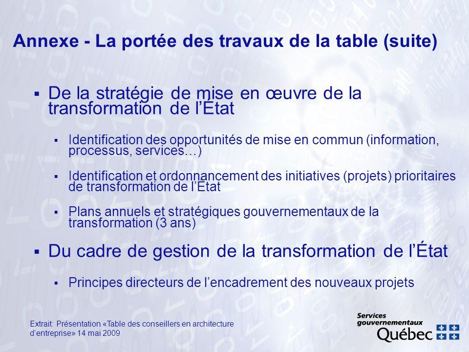 Annexe - La portée des travaux de la table (suite) De la stratégie de mise en œuvre de la transformation de lÉtat Identification des opportunités de m