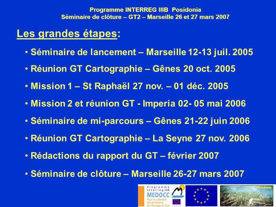 Bilan des actions engagées : Programme INTERREG IIIB Posidonia Séminaire de clôture – GT2 – Marseille 26 et 27 mars 2007 Acquisition de données cartographiques : 2 régions concernées : PACA et Ligure (sites Natura 2000) sonar latéral (7j.), vidéo remorquée (6j.), GIB (3j.), plongée (3j.), photographies aériennes (2j.), images satellites Production du rapport du GT Cartographie intercalibration des techniques, limites/complémentarités nomenclature et charte graphique recommandations aux gestionnaires