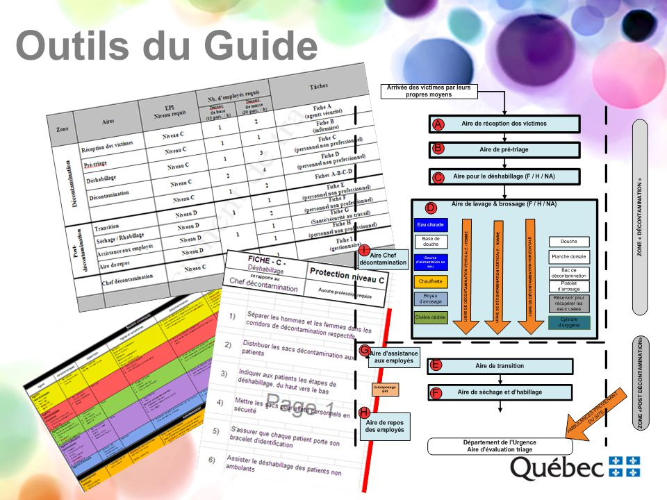 Outils du Guide