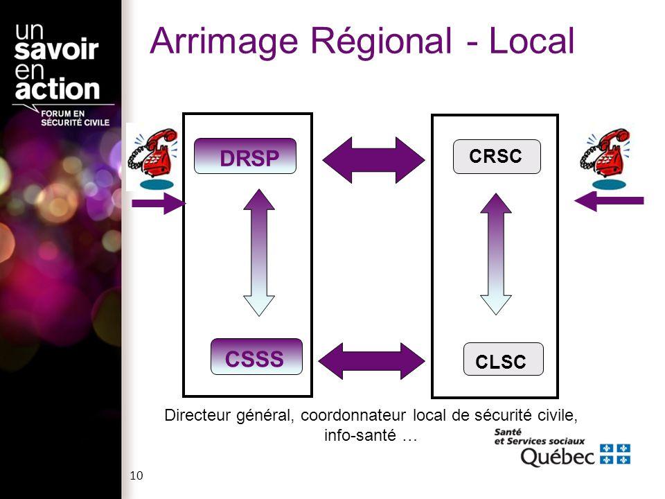 Directeur général, coordonnateur local de sécurité civile, info-santé … Arrimage Régional - Local CLSC CSSS DRSP CRSC 10