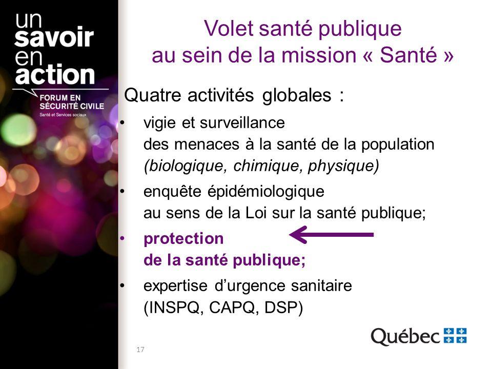 Volet santé publique au sein de la mission « Santé » Quatre activités globales : vigie et surveillance des menaces à la santé de la population (biolog