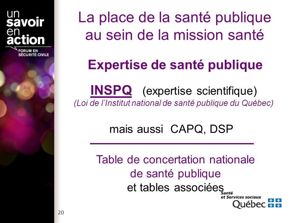 La place de la santé publique au sein de la mission santé Expertise de santé publique INSPQ (expertise scientifique) (Loi de lInstitut national de san