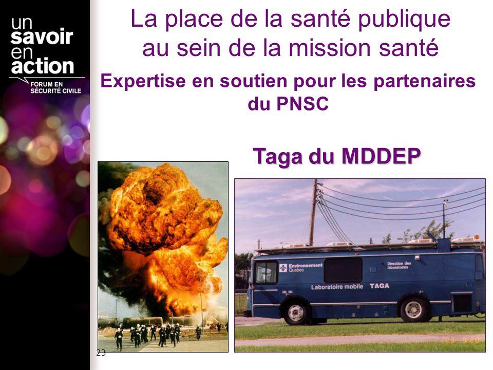 La place de la santé publique au sein de la mission santé Expertise en soutien pour les partenaires du PNSC Taga du MDDEP 23