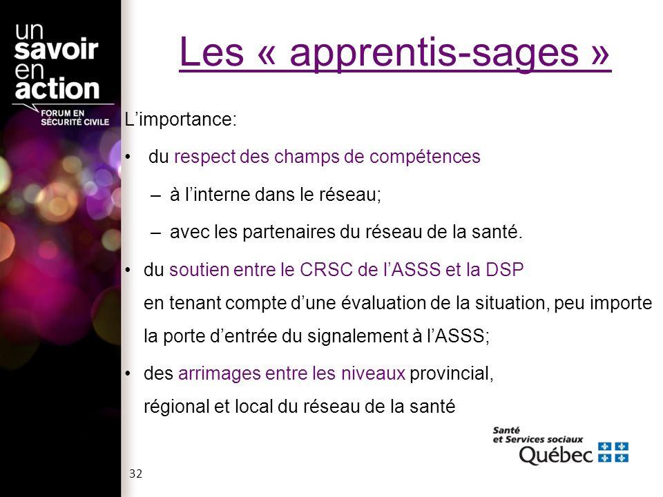 Les « apprentis-sages » Limportance: du respect des champs de compétences –à linterne dans le réseau; –avec les partenaires du réseau de la santé. du