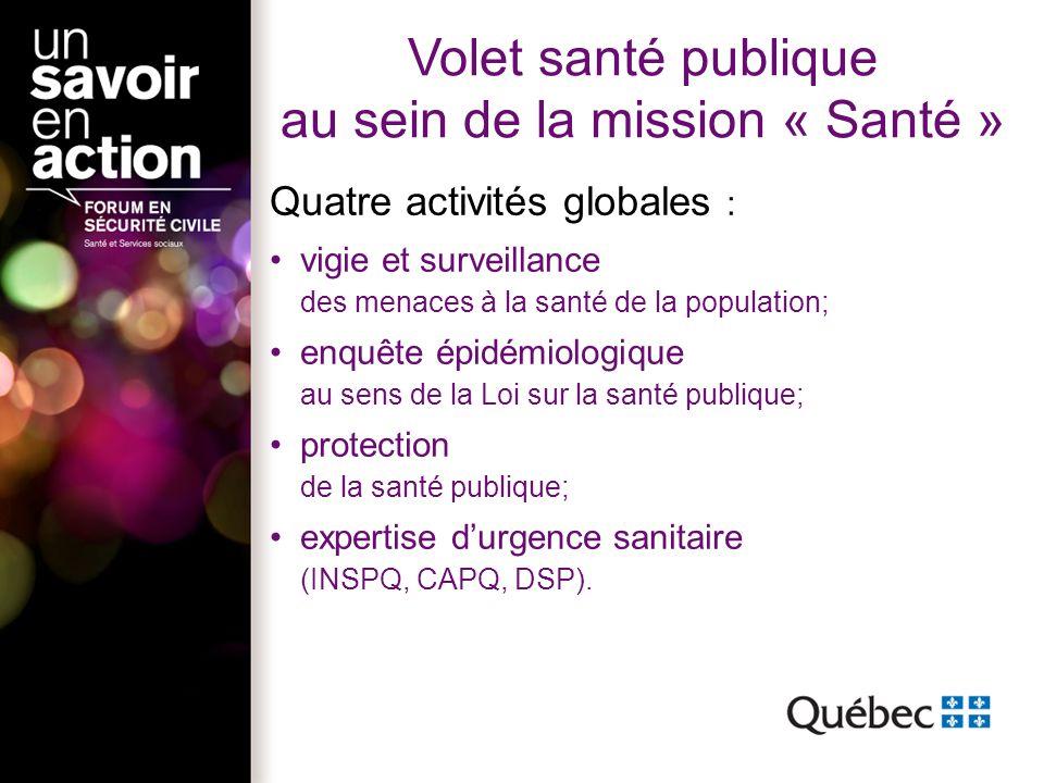Volet santé publique au sein de la mission « Santé » Quatre activités globales : vigie et surveillance des menaces à la santé de la population enquête épidémiologique au sens de la Loi sur la santé publique; protection de la santé publique; expertise durgence sanitaire (INSPQ, CAPQ, DSP).