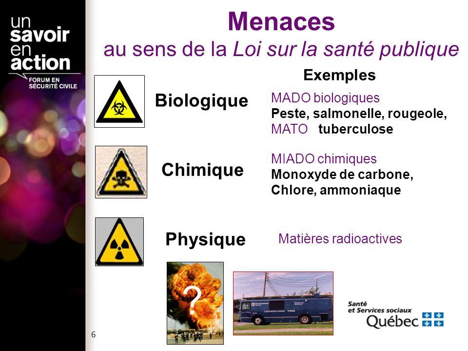 Menaces au sens de la Loi sur la santé publique Biologique Chimique Physique MADO biologiques Peste, salmonelle, rougeole, MATO tuberculose MIADO chim
