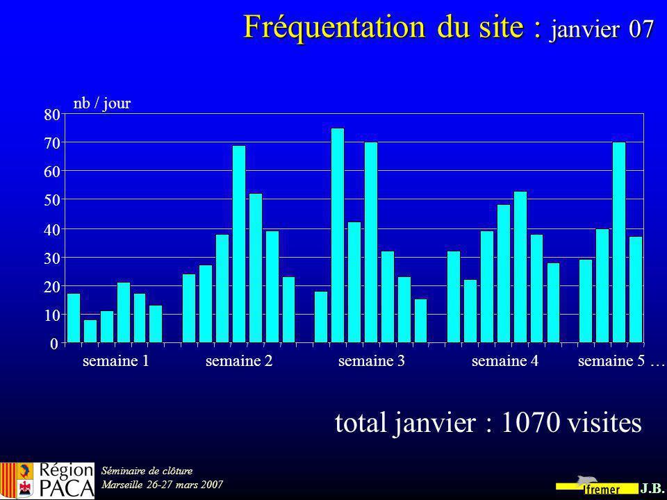 Séminaire de clôture Marseille 26-27 mars 2007 J.B. 0 200 400 600 800 1000 1200 nb / mois Fréquentation du site mai- 06 juin- 06 juil- 06 août- 06 sep