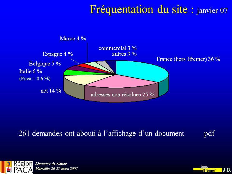 Séminaire de clôture Marseille 26-27 mars 2007 J.B. 0 10 20 30 40 50 60 70 80 nb / jour Fréquentation du site : janvier 07 semaine 1semaine 2semaine 3
