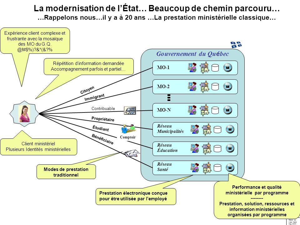Gouvernement du Qu é bec Réalisé par: Alain Martel Mars 2009 Réseau Municipalités Réseau Éducation Réseau Santé MO-NMO-2MO-1 Expérience client complexe et frustrante avec la mosaïque des MO du G.Q.