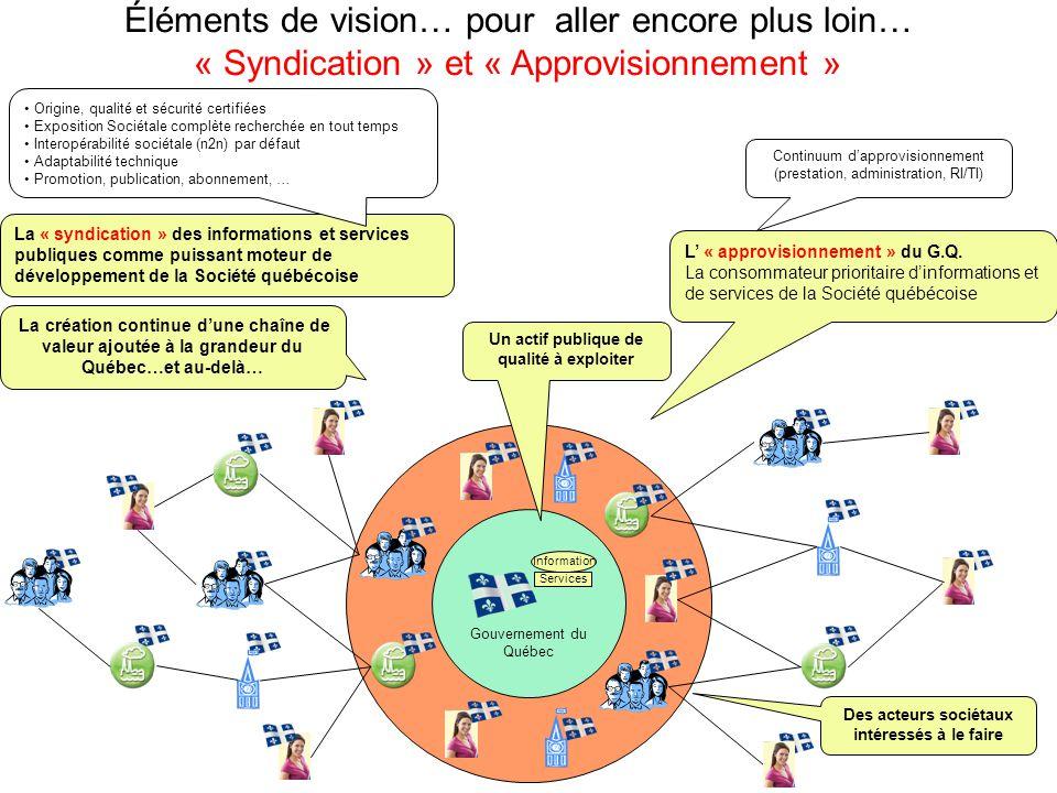 Éléments de vision… pour aller encore plus loin… « Syndication » et « Approvisionnement » La « syndication » des informations et services publiques comme puissant moteur de développement de la Société québécoise L « approvisionnement » du G.Q.