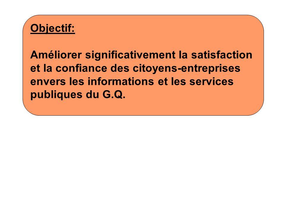 Objectif: Améliorer significativement la satisfaction et la confiance des citoyens-entreprises envers les informations et les services publiques du G.Q.