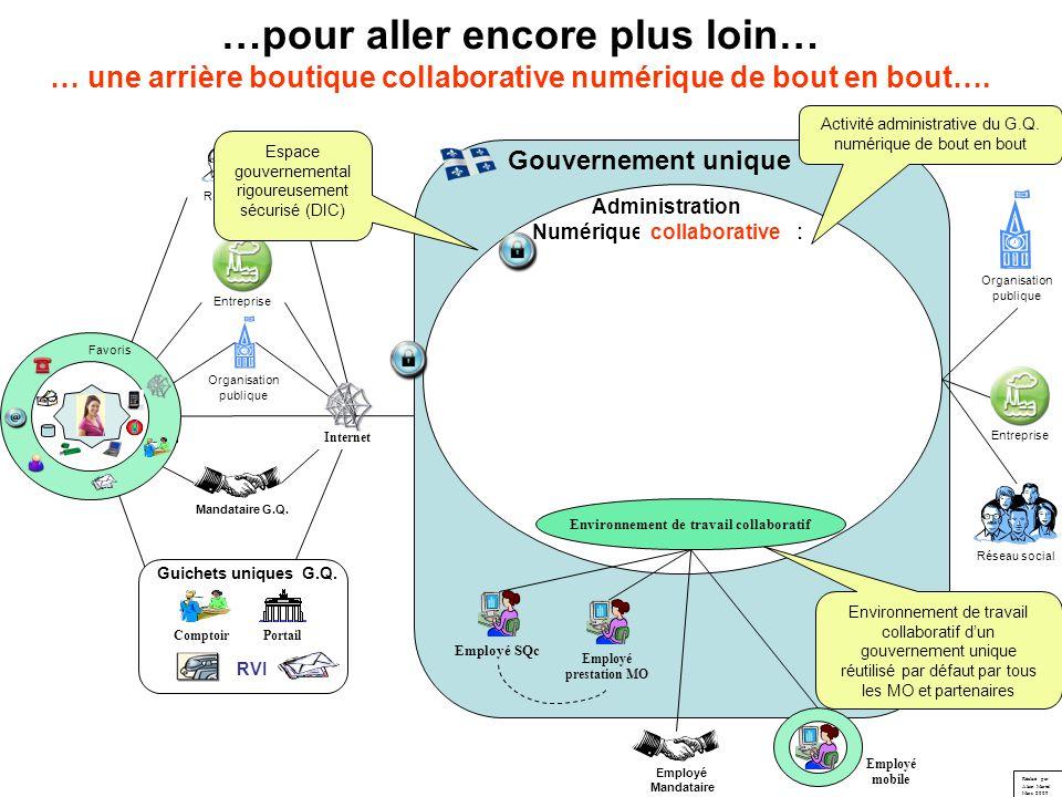 Gouvernement unique Entreprise Information Services Gouvernement du Québec Gouvernement unique Mandataire G.Q.