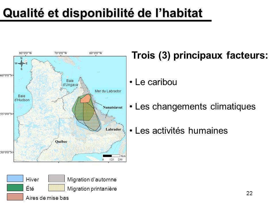 22 Qualité et disponibilité de lhabitat Trois (3) principaux facteurs: Le caribou Les changements climatiques Les activités humaines Hiver Été Aires d