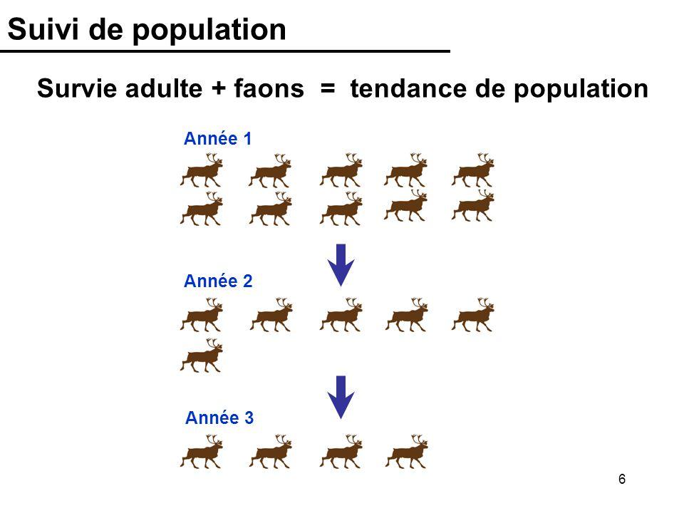 6 Suivi de population Survie adulte + faons = tendance de population Année 3 Année 2 Année 1