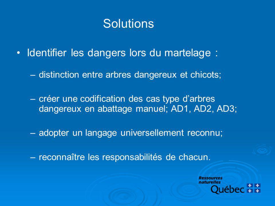 Solutions Identifier les dangers lors du martelage : –distinction entre arbres dangereux et chicots; –créer une codification des cas type darbres dang