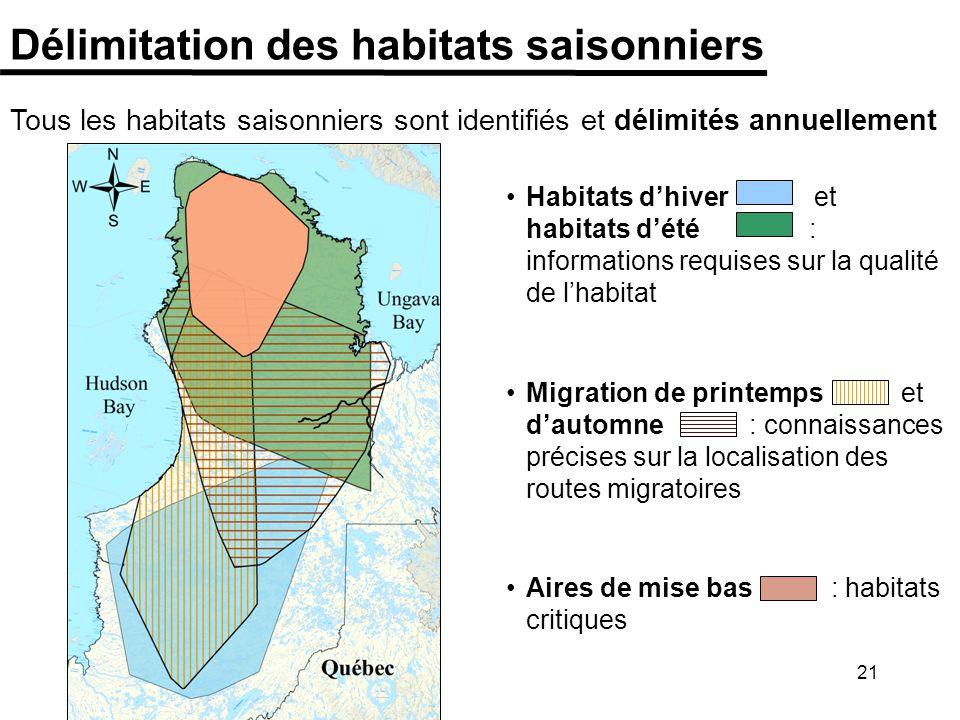 21 Délimitation des habitats saisonniers Tous les habitats saisonniers sont identifiés et délimités annuellement Habitats dhiver et habitats dété : in