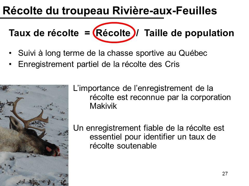 27 Récolte du troupeau Rivière-aux-Feuilles Taux de récolte = Récolte / Taille de population Suivi à long terme de la chasse sportive au Québec Enregi