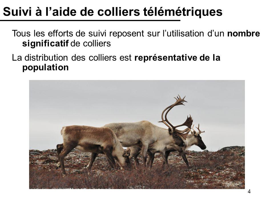 5 Classification dautomne Identifier la structure de la population à lautomne est essentielle au suivi des populations de caribous : Proportion de faons dans la population Proportion de mâles et femelles adultes