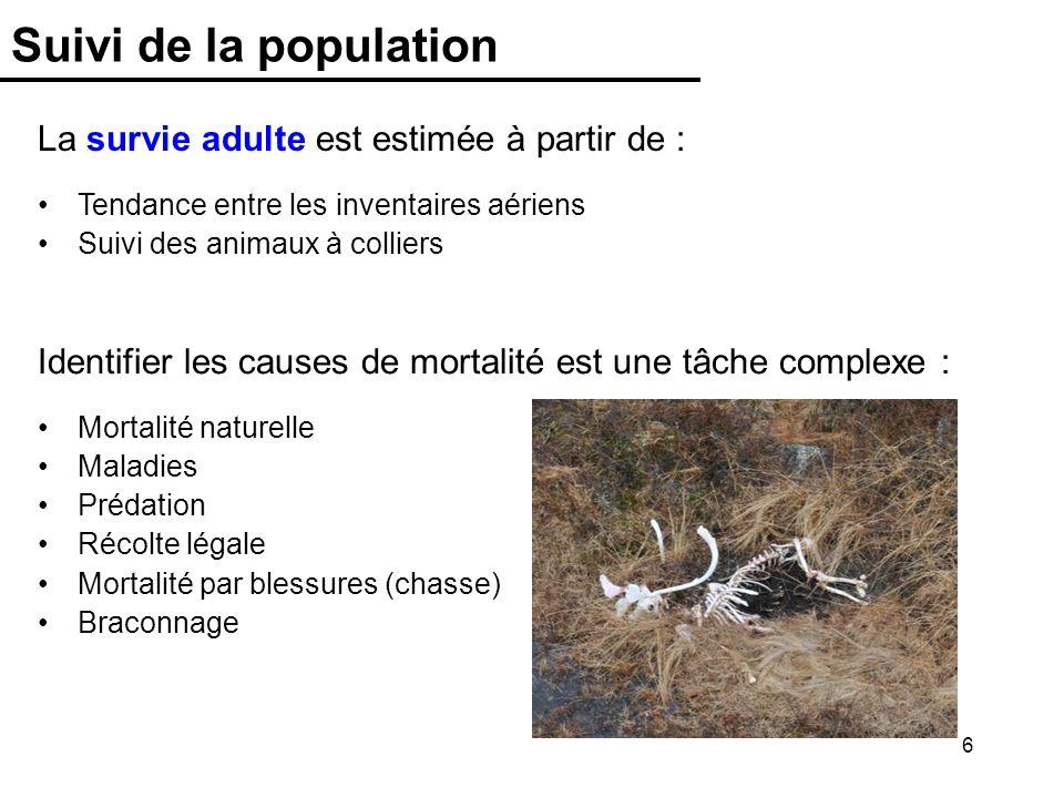 6 Suivi de la population Identifier les causes de mortalité est une tâche complexe : Mortalité naturelle Maladies Prédation Récolte légale Mortalité p