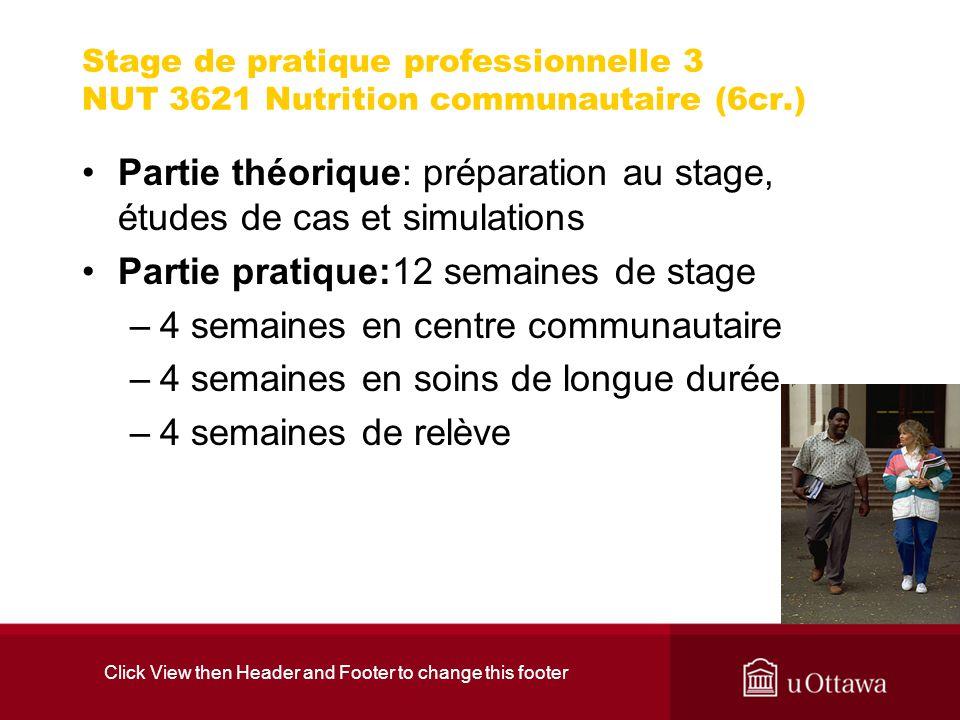 Click View then Header and Footer to change this footer Stage de pratique professionnelle 3 NUT 3621 Nutrition communautaire (6cr.) Partie théorique: