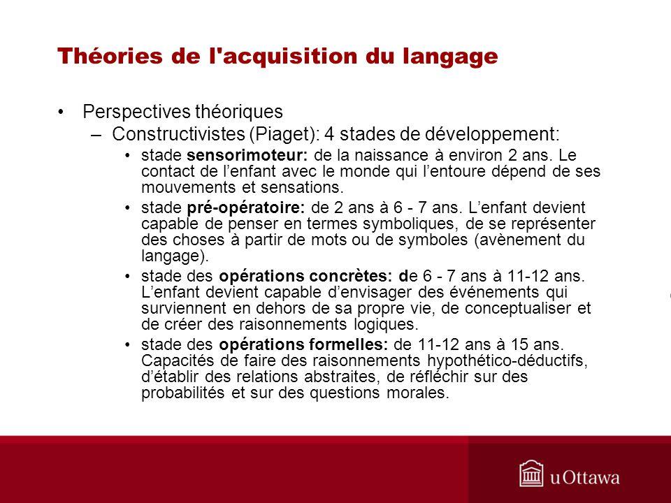 Théories de l'acquisition du langage Perspectives théoriques –Constructivistes (Piaget): 4 stades de développement: stade sensorimoteur: de la naissan
