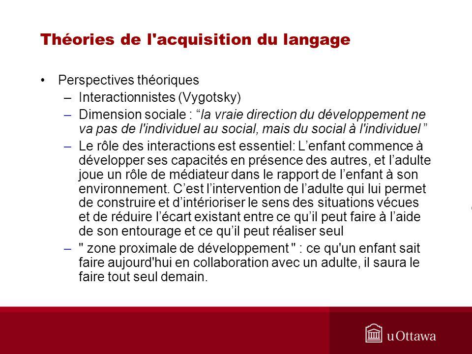 Théories de l'acquisition du langage Perspectives théoriques –Interactionnistes (Vygotsky) –Dimension sociale : la vraie direction du développement ne